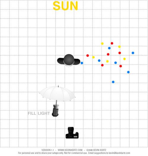 outdoor-backlight-fashion-lighting-diagram
