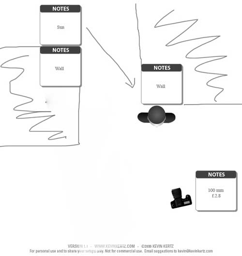 wedding portrait lighting diagram