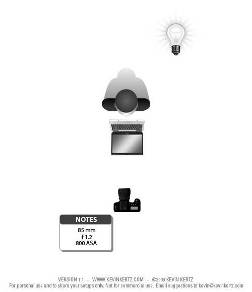 creative lighting diagram