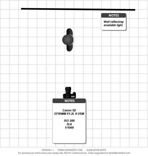 fashion-photography-lighting-diagram