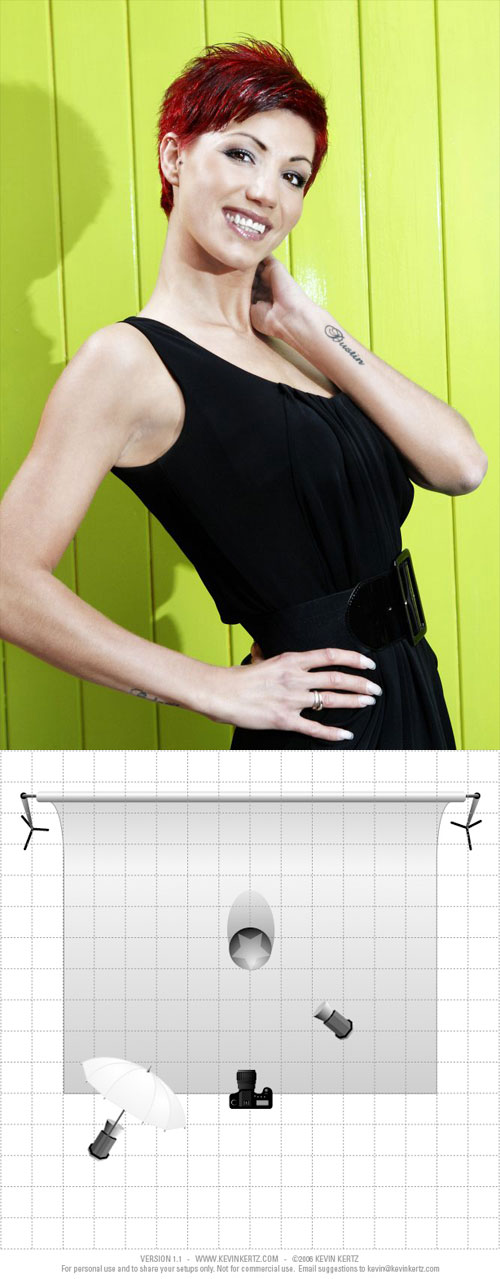 model-portrait-lighting-setup-diagram